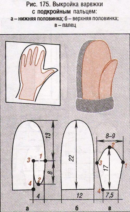 Варежки с подкройным пальцем выкройка