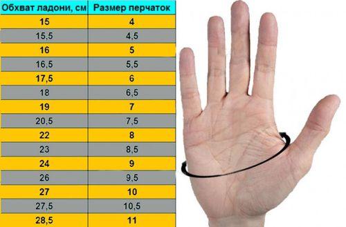 Размеры варежек и перчаток для взрослых