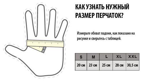 Схема размеров перчаток
